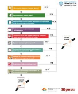 инфографика (1) (1)